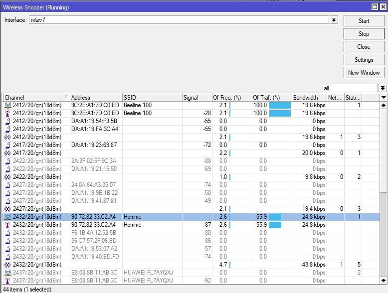 Сканируем wifi на точки доступа и клиентов