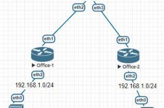Топология сети NetMap