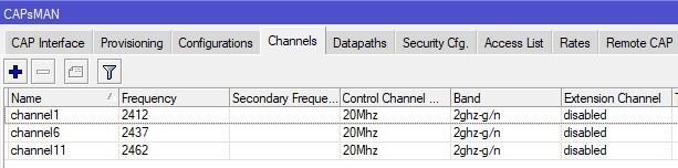 Список каналов для CAP