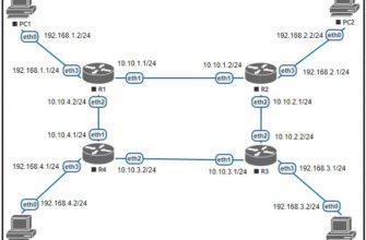 Подробная схема сети Static Route