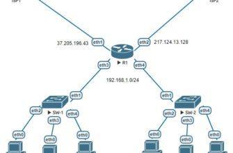 Схема сети двух провайдеров на Mikrotik