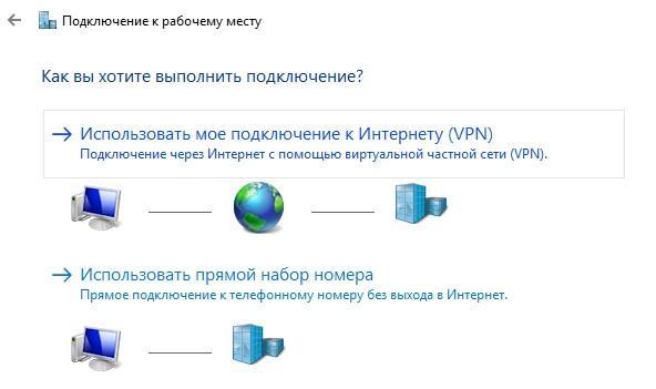 Подключение через Интернет с помощью виртуальной частной сети