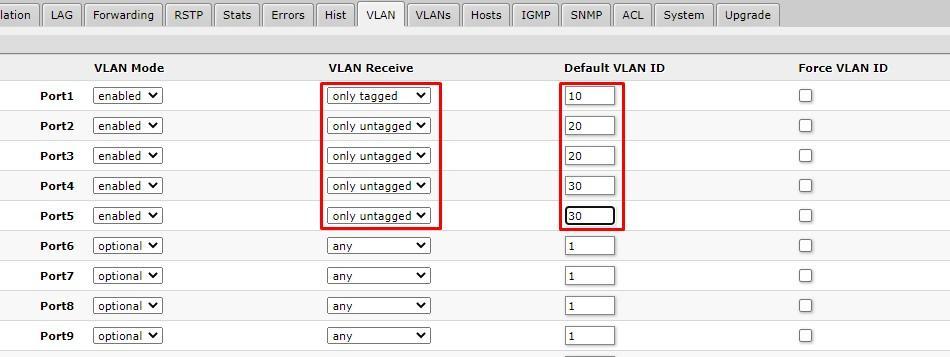 Настройка VLAN а SWOS