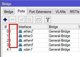 Bridge Hardware Offload Disabled